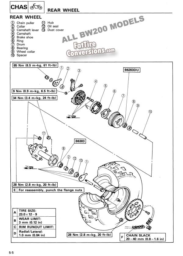 fattireconversion.com - 603-225-2779 x 254 - yamaha bw200 service manual information honda fat cat wiring diagram 2005 artic cat wiring diagram