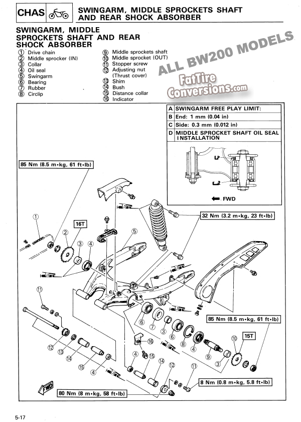 2002 honda cr v wiring diagram html